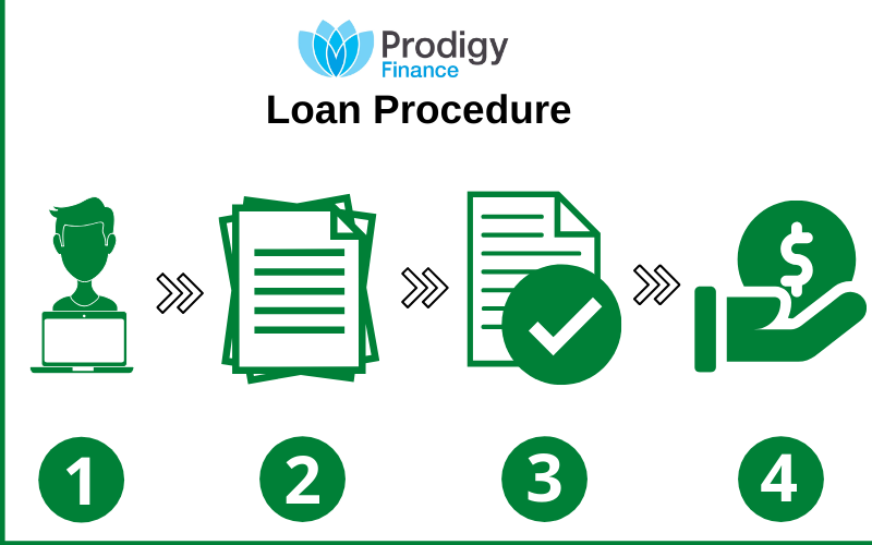 prodigy finance Loan Procedure